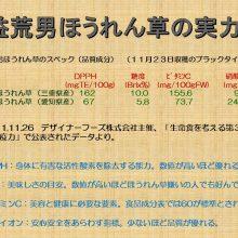 「益荒男ほうれん草」誕生前夜の物語「深〜いよっ!!」